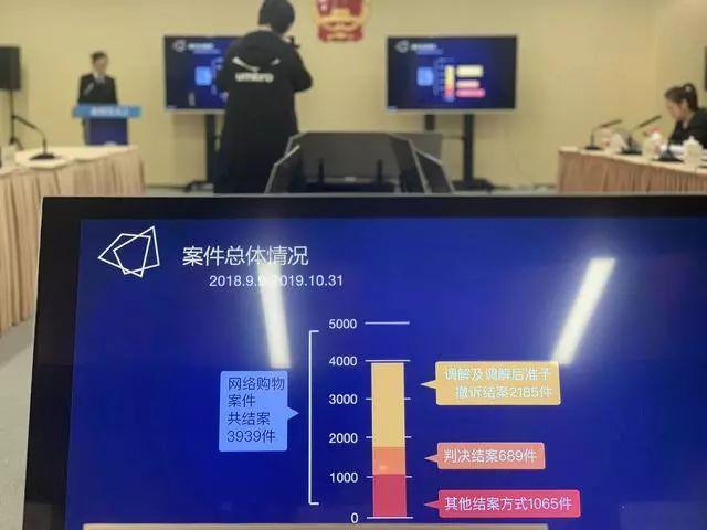 北京互联网法院:网络购物纠纷近七成来自食品保健品_案件