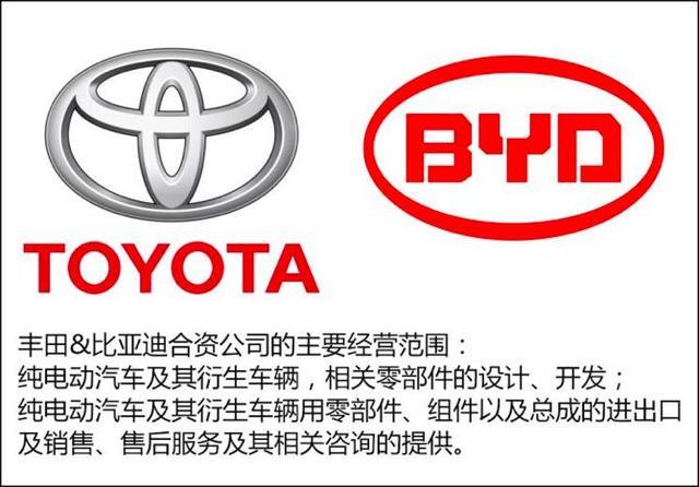 对手变合作伙伴,比亚迪丰田对等合资,预示着什么?