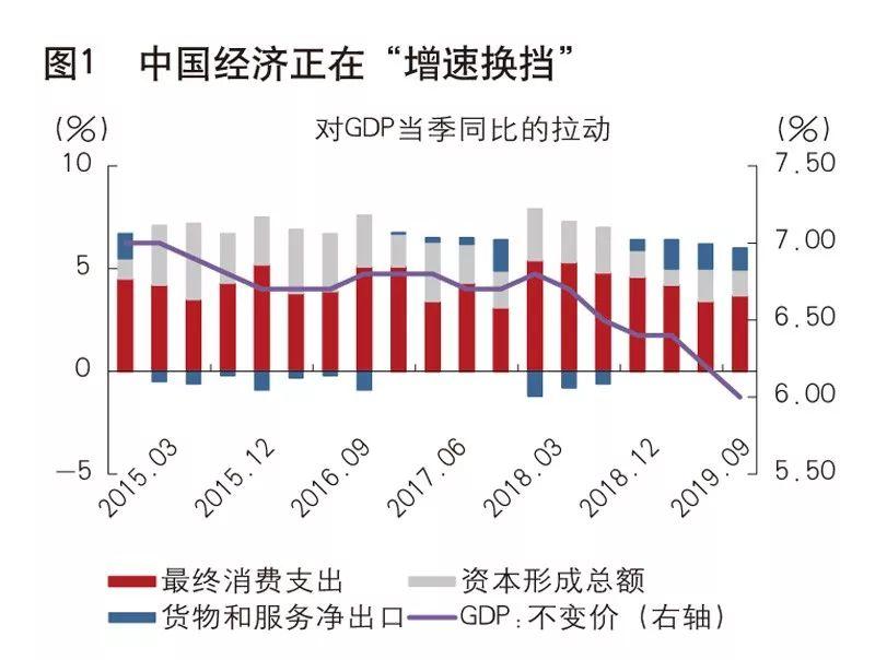 中国步gdp_这7个城市距万亿GDP仅一步之遥,谁将率先到达