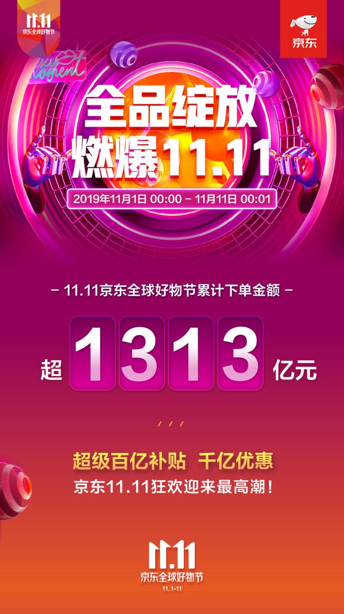 京东11.11全球好物节累计成交超1313亿