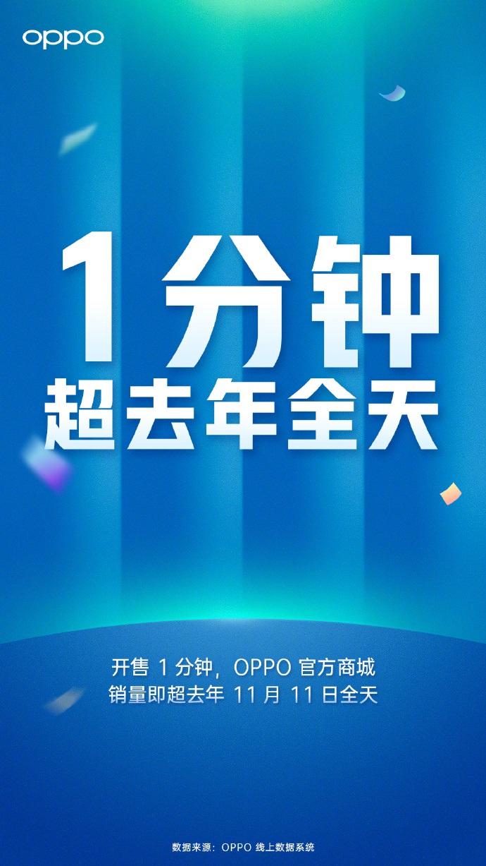 """OPPO""""双11""""战报出炉:官方商城1分钟超过去年全天销量_决赛"""