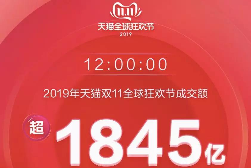 """12小时,1845亿元!数十万""""李佳琦""""加入战斗,""""双11""""纪录加速刷新"""