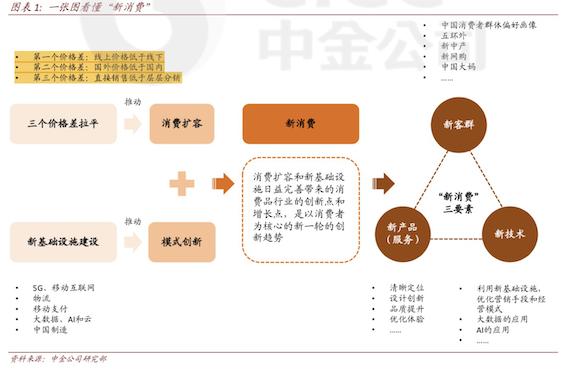 """长线外资选股""""三步走"""",业绩兑现能力是投资前提_消费"""