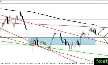 看涨确认出现美元将重拾涨势?美元、欧元、英镑、日元、澳元操作建议 美元 第5张