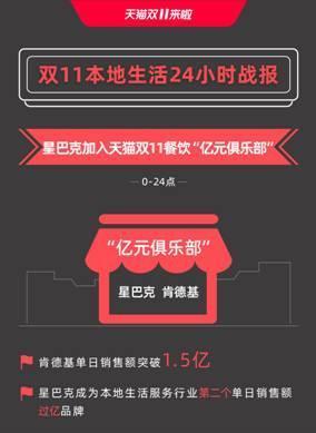 myhumps中文歌词天猫双11餐饮亿元玩家首次诞生:
