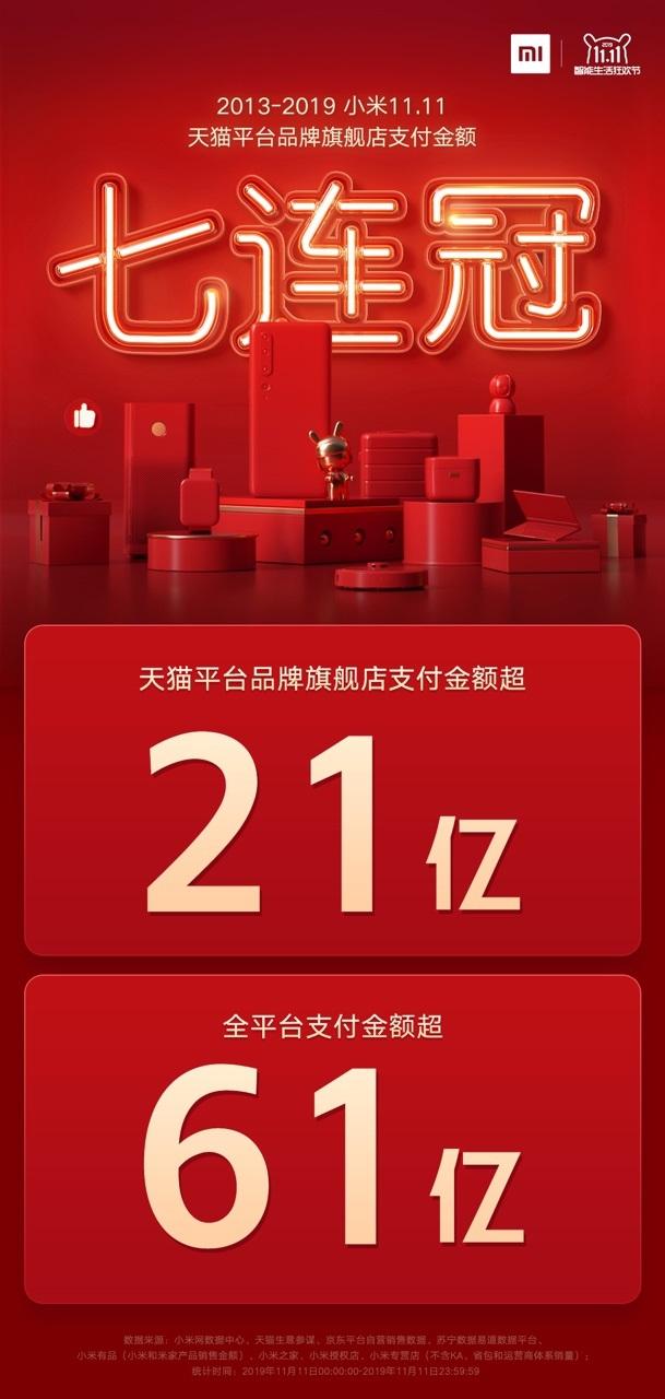 小米公布双十一战报:全平台支付额超61亿元