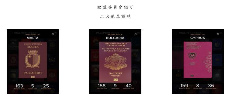 移民保加利亚后才知道欧盟护照含金量有这么高!_中欧新闻_欧洲中文网