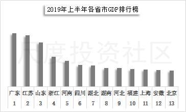 双十一gdp_方便面统计