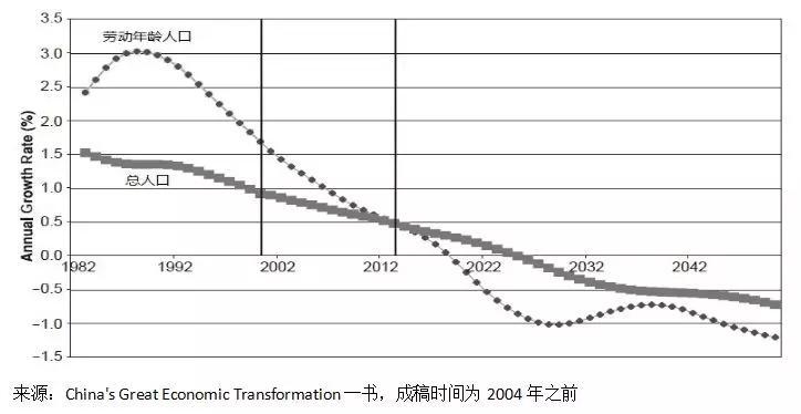 中国真实人口数量_谁知道中国的真实人口是多少 人数最多的是八零后吗