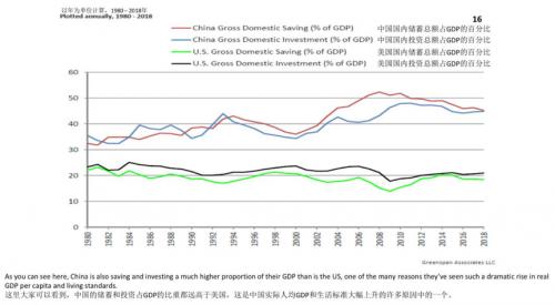 标准gdp_中国未来十年gdp增速,中国未来十年经济发展预测