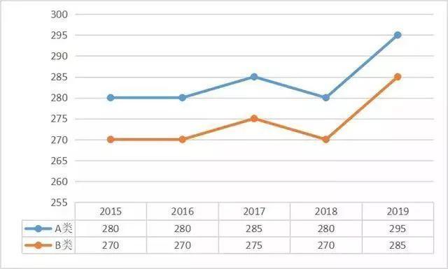 2018热门护肤品品牌排行榜前十名