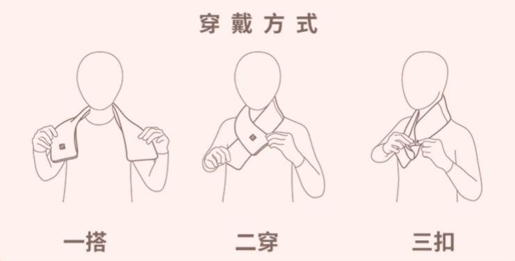 围巾穿戴方式