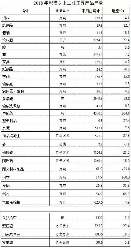 眉山人口与经济总量_眉山水街图片