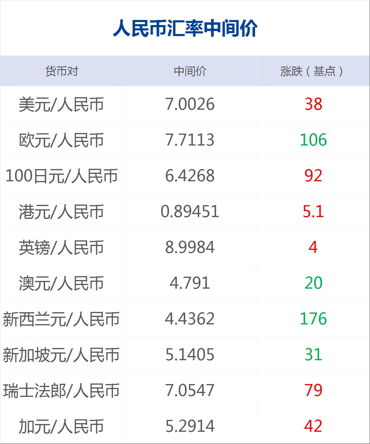http://www.szminfu.com/youxiyule/29359.html