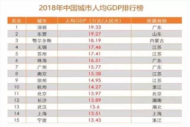 深圳常住人口多少_新晋南山码农,只能买沙井光明 总价180万,也能买南山