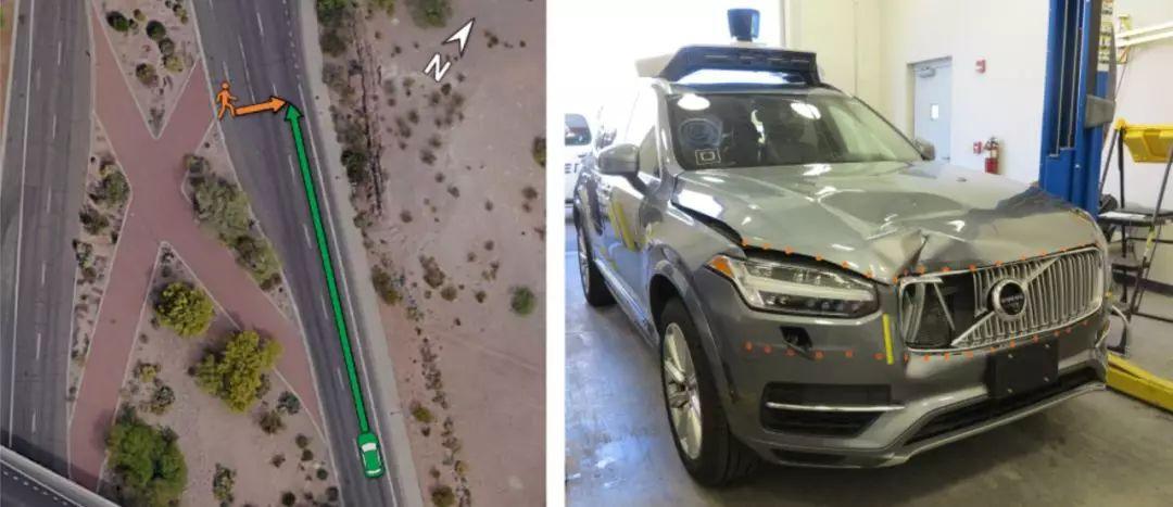 Uber无人车车祸报告:5秒反应时间,它却默认人行道外都不是人_事故