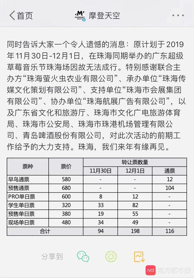 最新消息!广东草莓音乐节珠海场取消!_天空