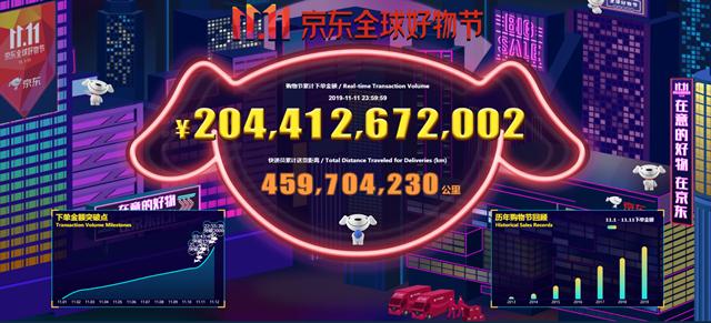 双11增速超天猫京东已成进口产品首选中国平台