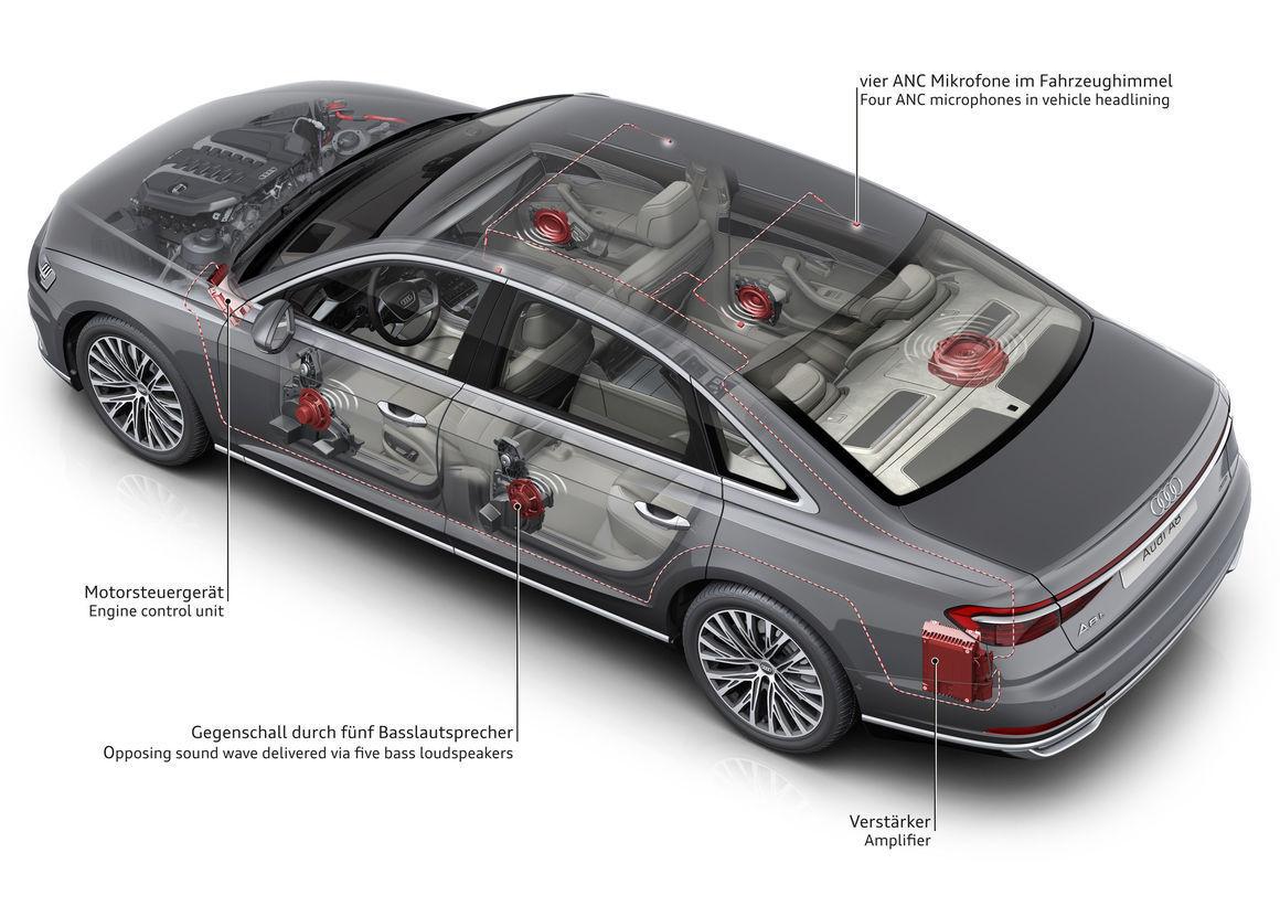 比 AirPods Pro 還能打,他們怎麼讓一輛車降噪?_技術
