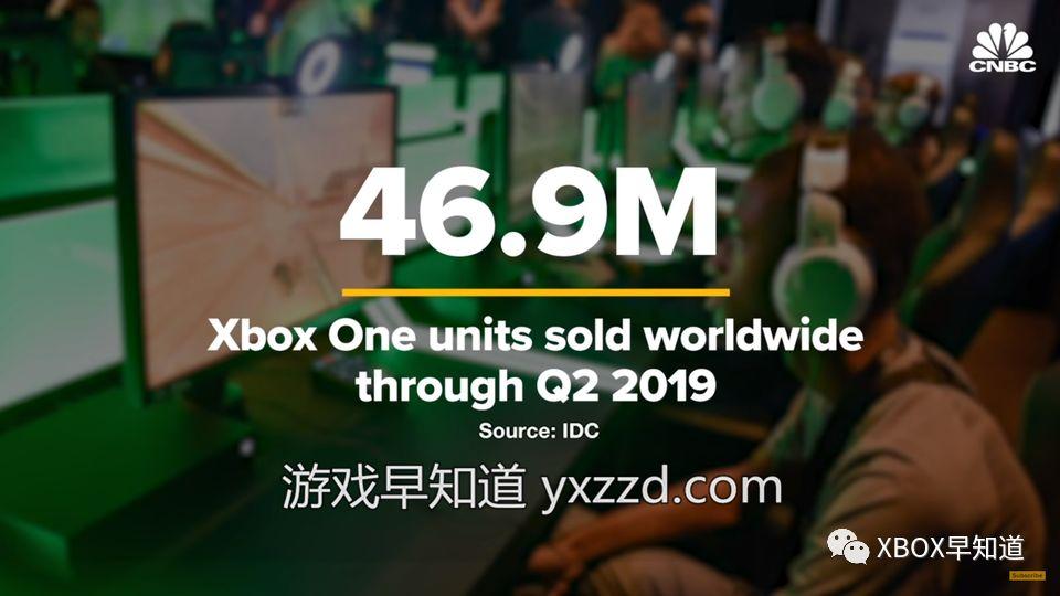 Xbox One累计销量披露 已突破5000万台_主机