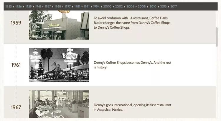 外贸设计站平面精彩范例:关于我们独立请惠州网页设计师图片