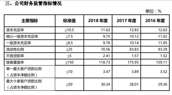 """浙江民泰银行一支行因贷款业务领罚195万元原行长曾""""合谋骗贷""""超2亿"""