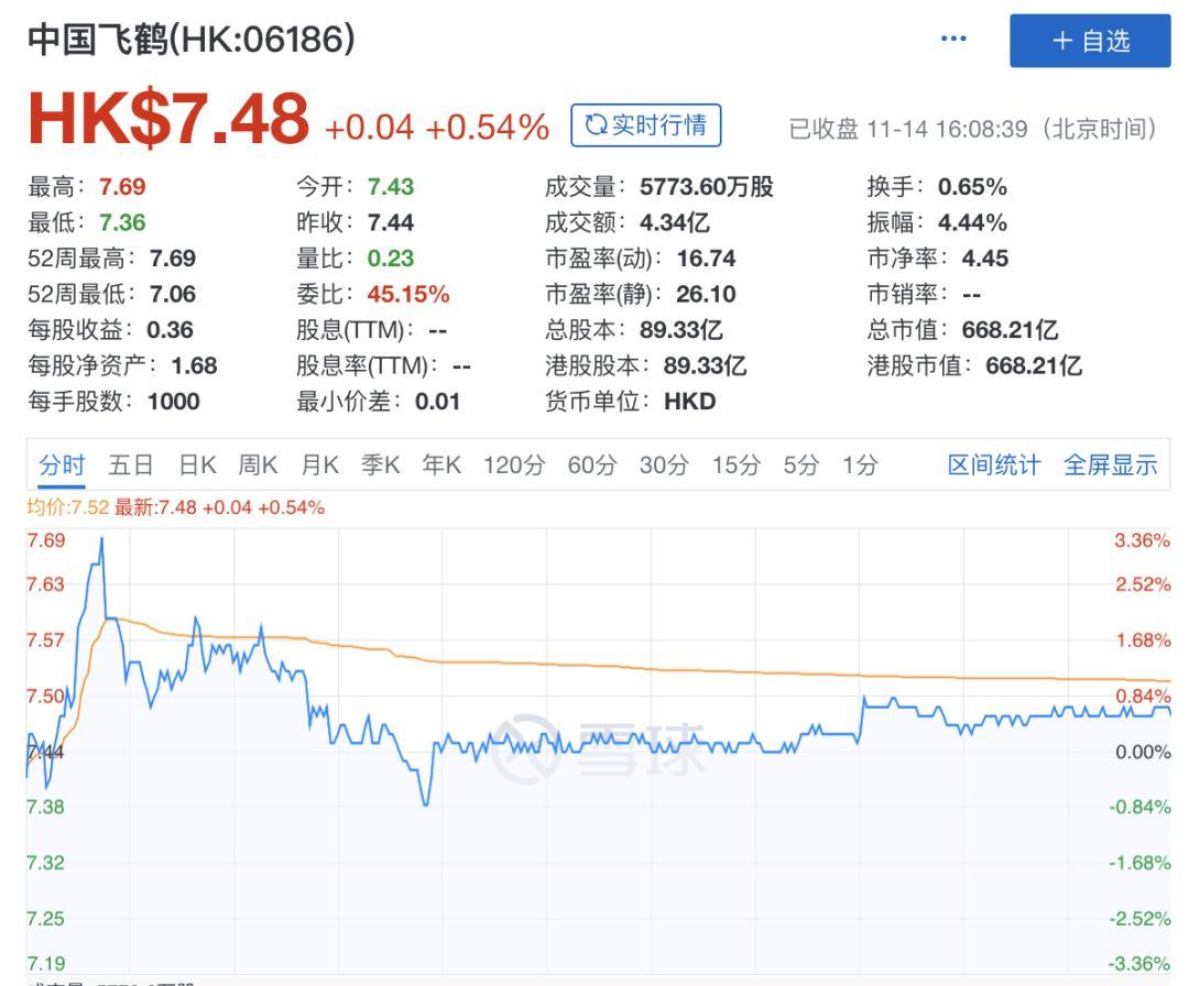 北京市公交600亿巨头也栽了!上市第一天惨遭破发,更有新股暴跌