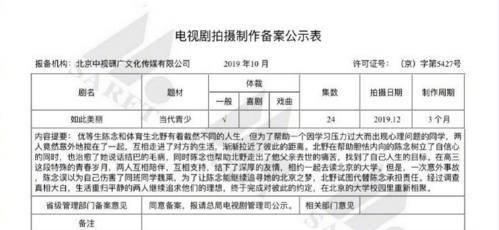 王一博、孟美岐被曝将出演剧版《少年的你》,分饰小北和陈念?