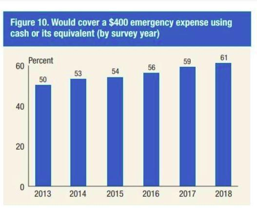 美国人口多少人_普通美国人一年交多少税