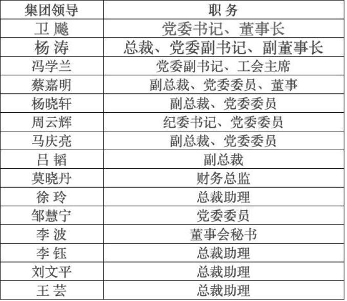 """云南落馬省委書記的""""圈中人"""",違規坐了222次飛機頭等艙_許雷"""