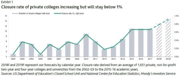 全球观察丨改革通识教育能挽回美国人文学科的颓势吗?