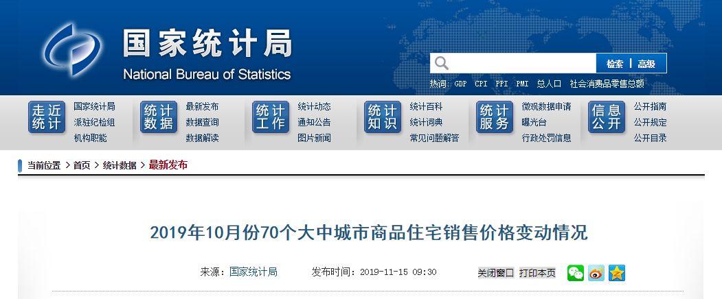 10月贵阳房价是涨是跌?来看国家统计局的数据