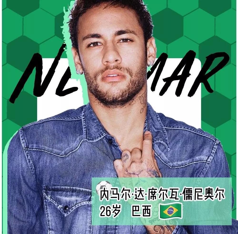 巴西利亚出生的足球明星