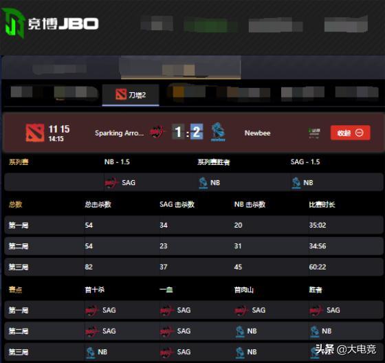 DOTA2JBO亚洲大师赛S2淘汰赛:SAG水牛破功NB让一追二晋级总决赛_Newbee
