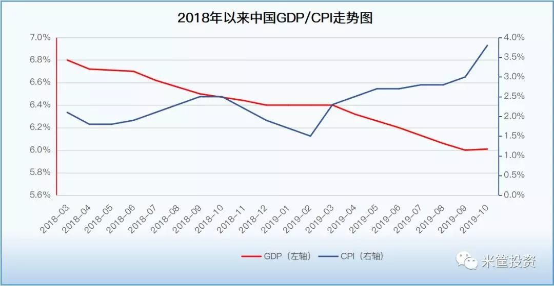 cpi和gdp_下周黄金市场交易机会展望:美国CPI、英国GDP及新西兰联储议息