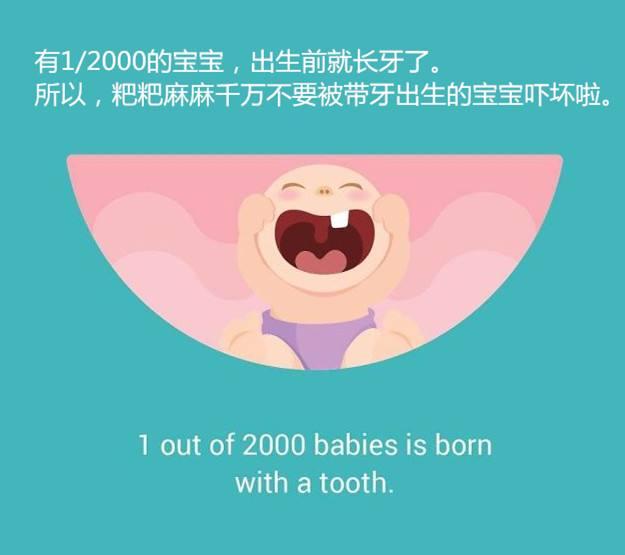 """新生儿自带""""牙齿""""出生,宝妈喂奶被咬疼,医生:属""""诞生牙"""""""