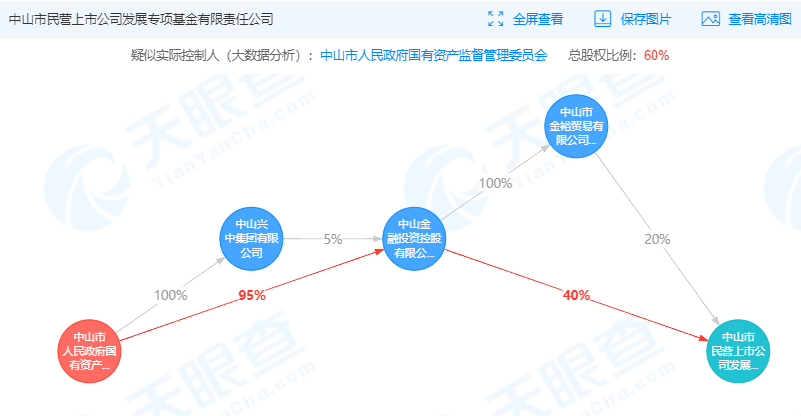 奥马电器拟转让奥马冰箱股权引中山国资 标的2019前10月贡献净利逾3.3亿元_交易