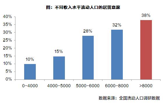 东莞市人口多少_人口数量与人口增长率 2017年东莞市最新人口数量统计 东莞市