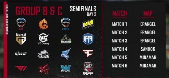 PGC半决赛BC组:VC锁定决赛名额4AM单日77分提前下班