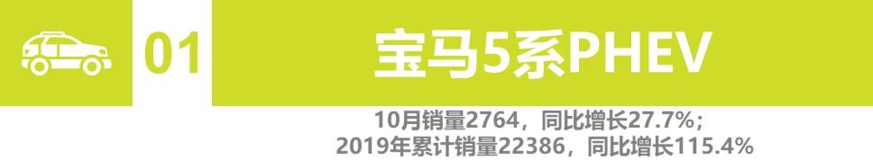 十月插电式混动车销量辣评|TOP20自主品牌同比大跌 宝马5系插混登顶(第1页) -