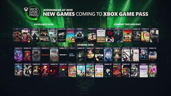 微软施展钞能力,XGP会员再入50款游戏,旨在为核心玩家服务?_平台