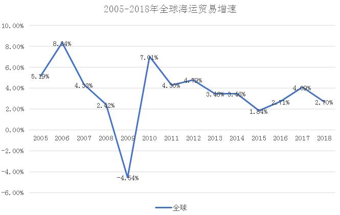 2018全球经济总量占比_国有经济占比