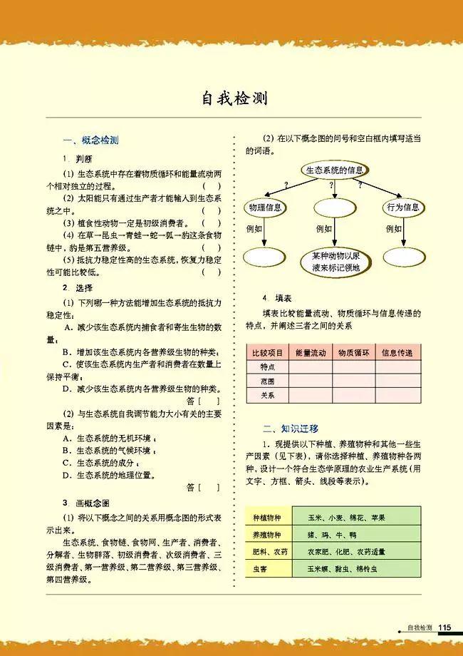 高二生物必修三电子课本(人教版)