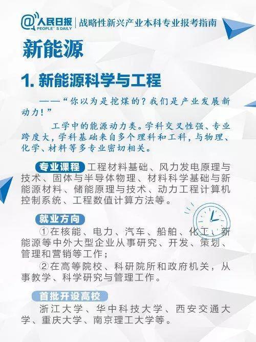 人民日报:未来最有发展前景的8大本科专业,备受家长青睐!