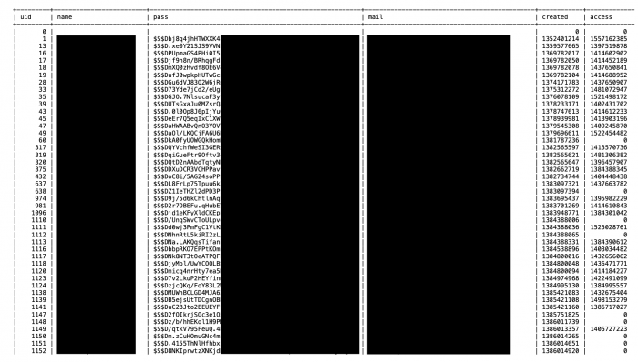 《Magic:TheGathering》开发商证实安全漏洞使超45万玩家数据遭泄露_Fidus