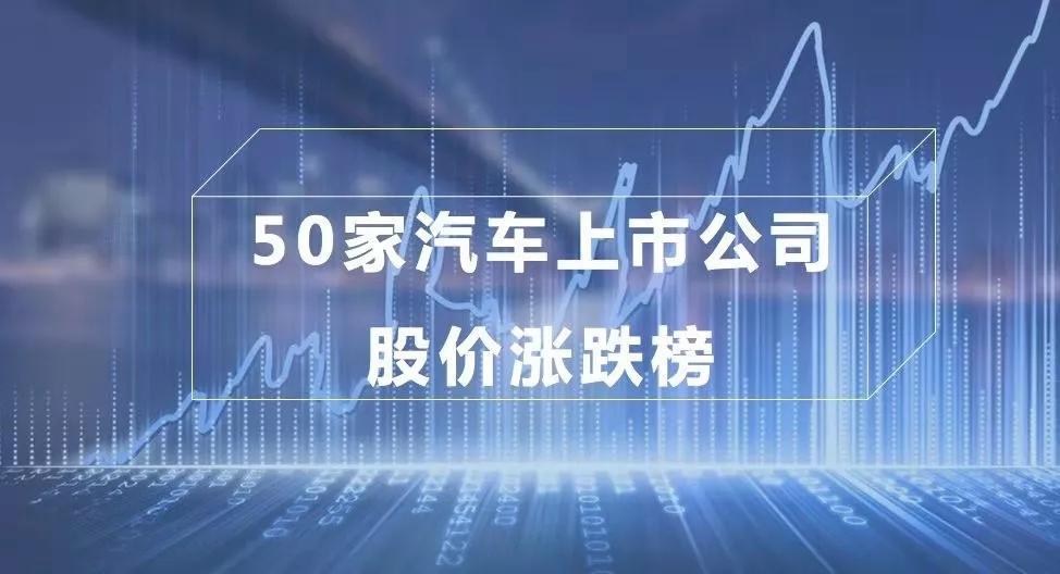 图解50家汽车上市公司股价走势「11.11-11.15」_产销量