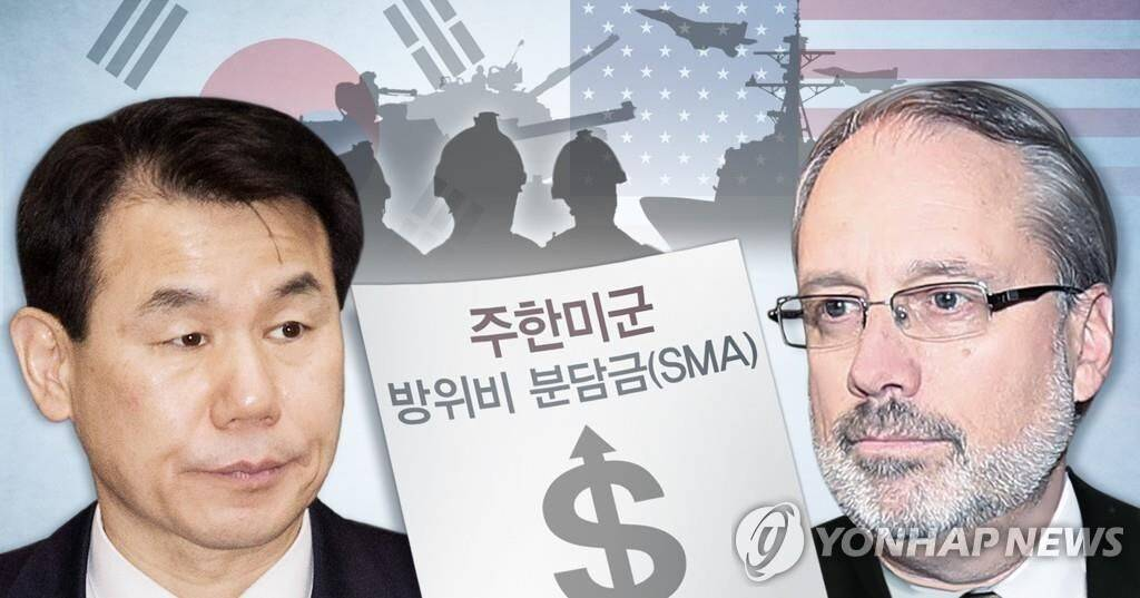 """韩美防卫费分担协定第三轮谈判开启,韩国50亿""""保护费""""到底用不用交?"""