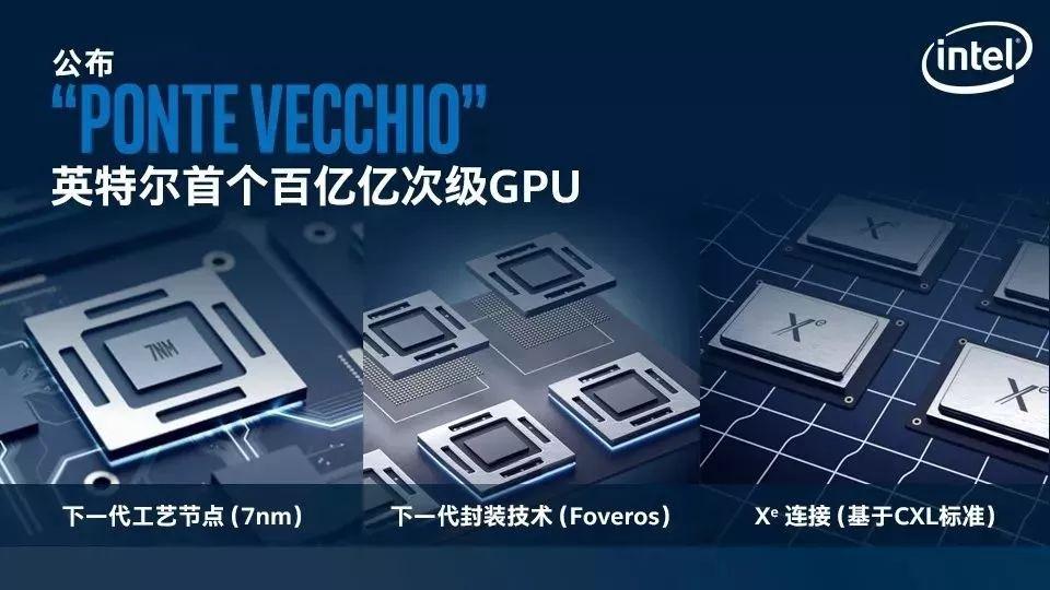【简讯】Intel官宣全新Xe架构GPU;三星Galaxy S11将支持8K录制…