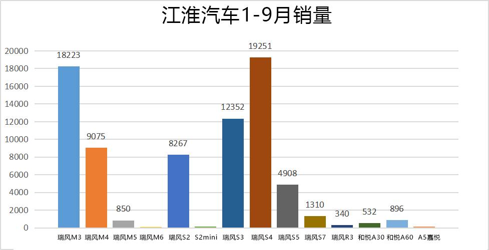 """原江淮大众合线生产的""""小玛莎拉蒂""""佳悦A5,顶配不到11万"""