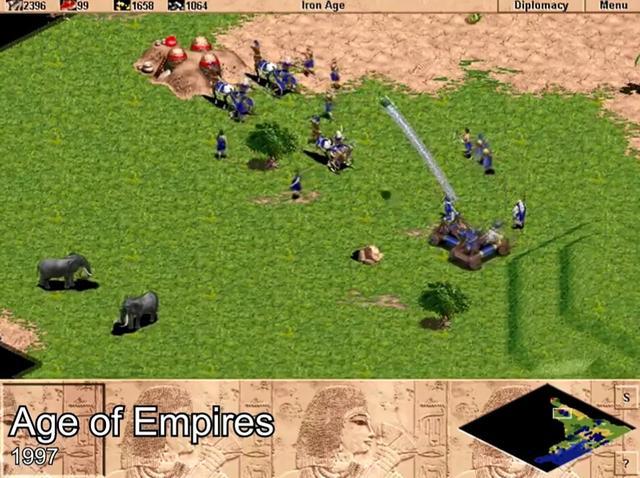 《帝国时代》系列20年进化史你都玩过几款?